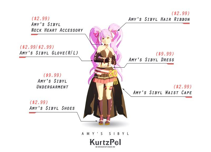 สายเปย์ต้องอ่าน! KurtzPel สามารถซื้อขายไอเทมผ่านตลาด Steam